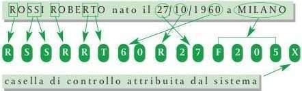 algoritmo codice fiscale